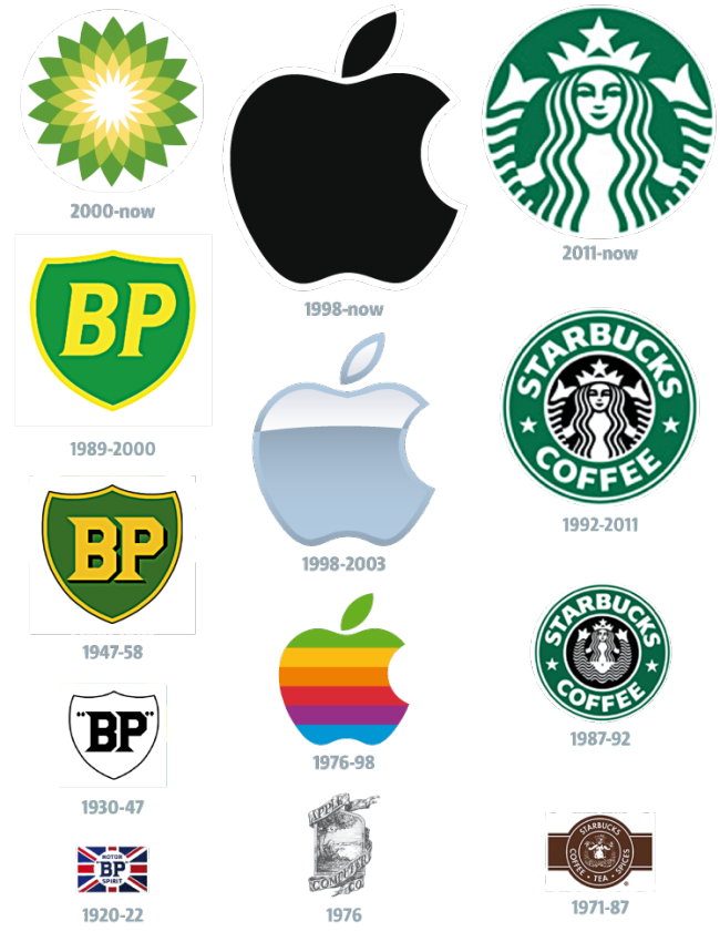 0608-logo-evolution-part-4